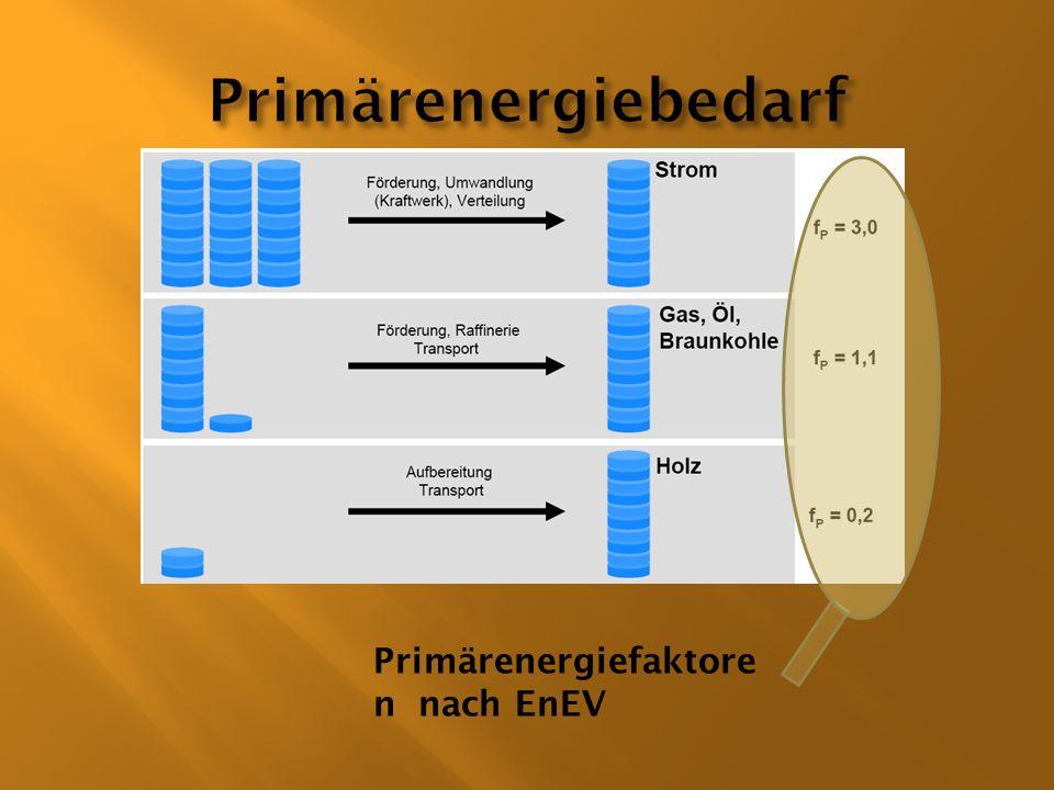 Primärenergiebedarf Primärenergiefaktoren nach EnEV