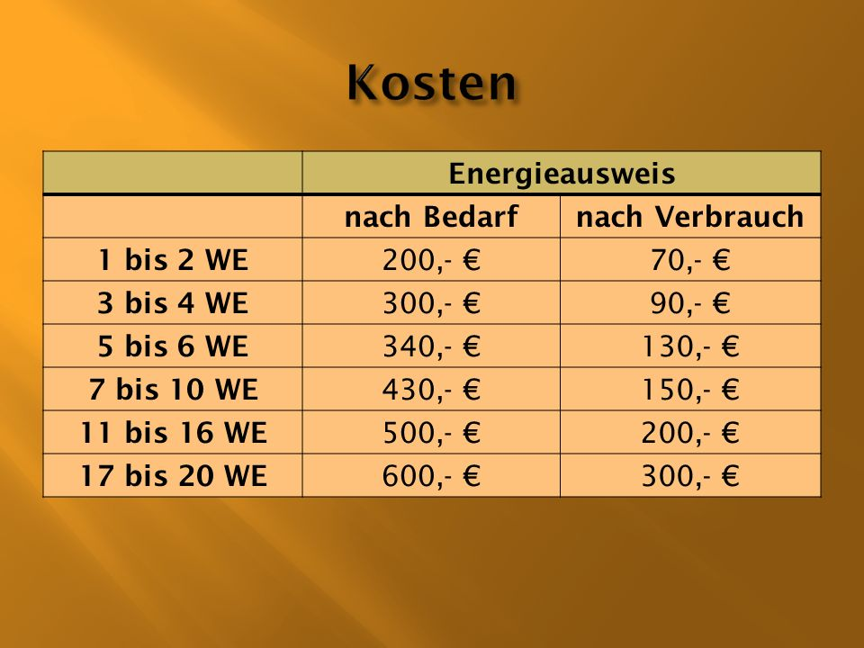 Kosten Energieausweis nach Bedarf nach Verbrauch 1 bis 2 WE 200,- €