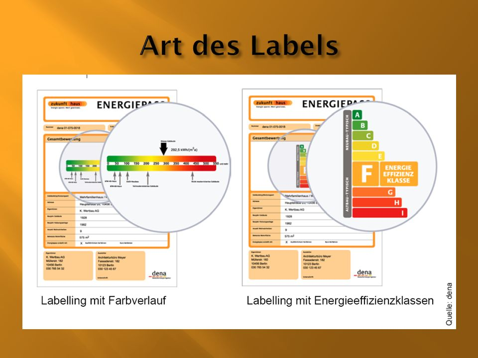 Art des Labels