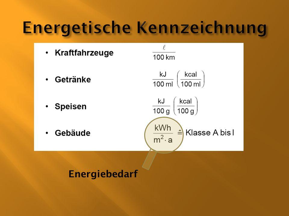 Energetische Kennzeichnung