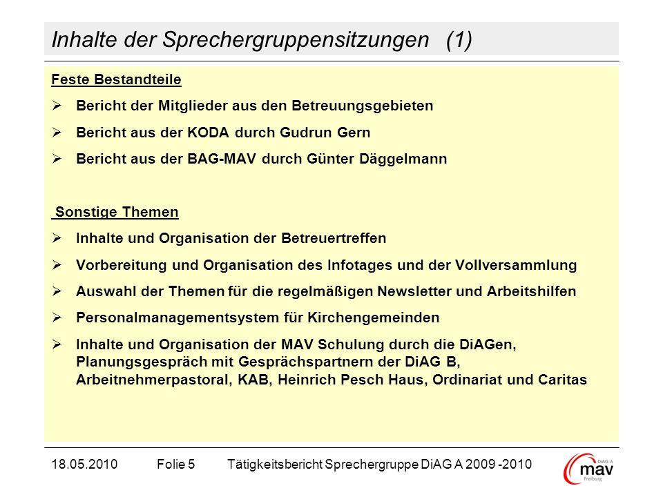 Inhalte der Sprechergruppensitzungen (1)