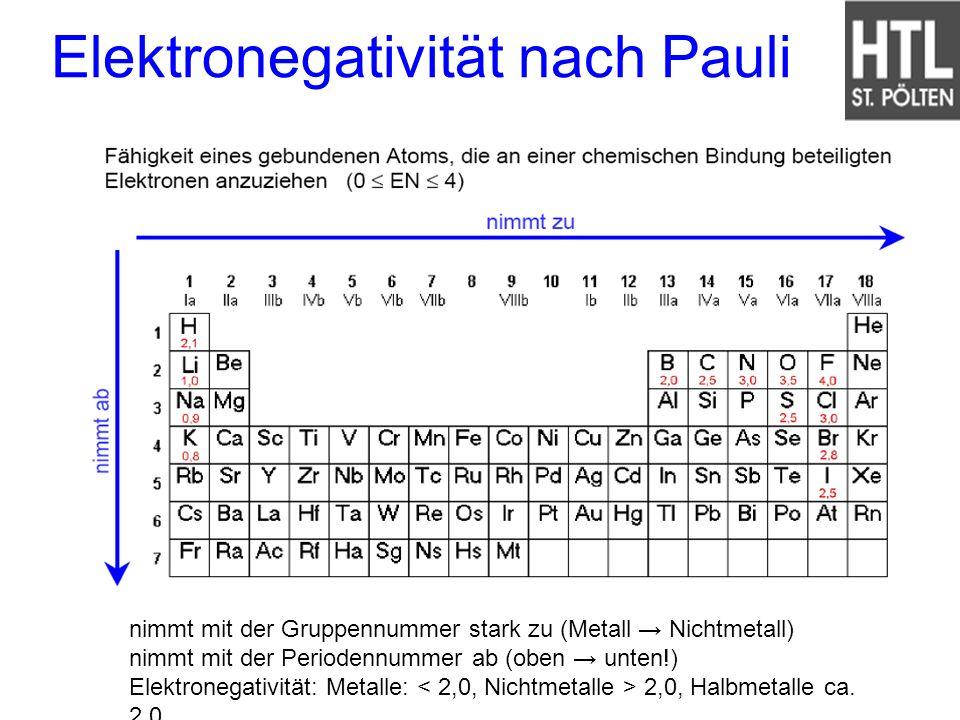 Elektronegativität nach Pauli