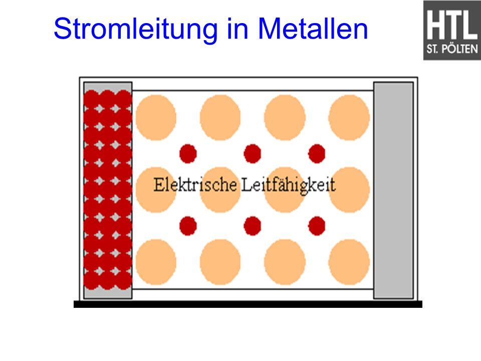 Stromleitung in Metallen