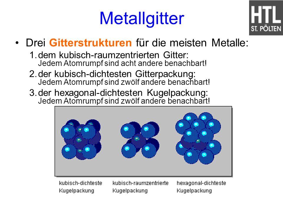 Metallgitter Drei Gitterstrukturen für die meisten Metalle: