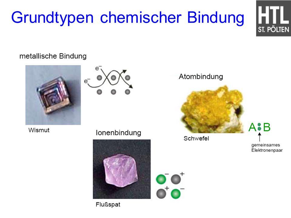 Grundtypen chemischer Bindung