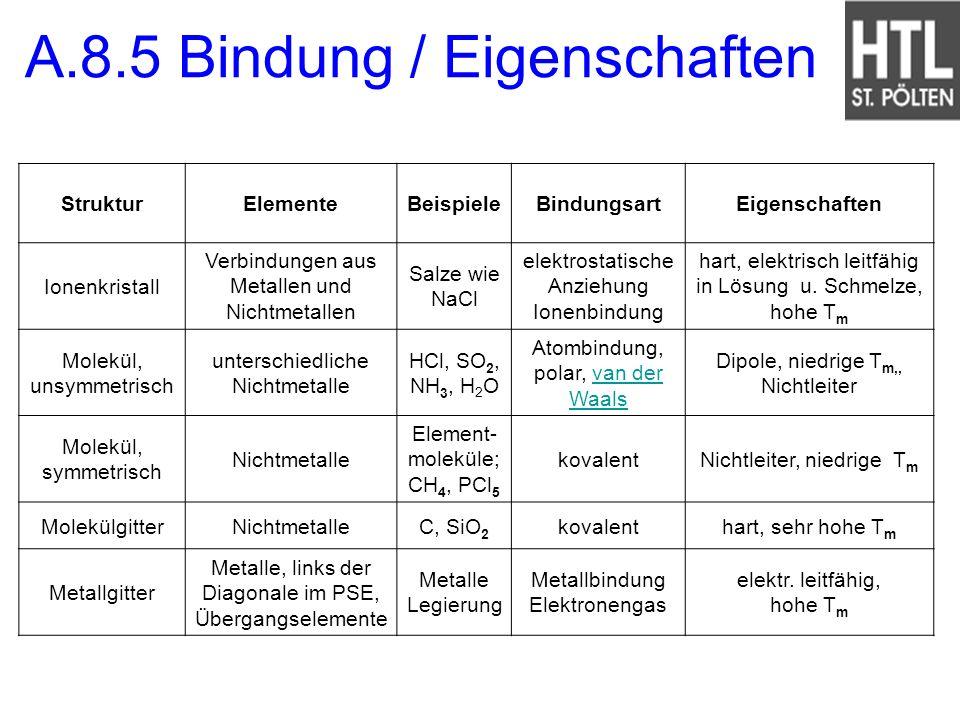 A.8.5 Bindung / Eigenschaften