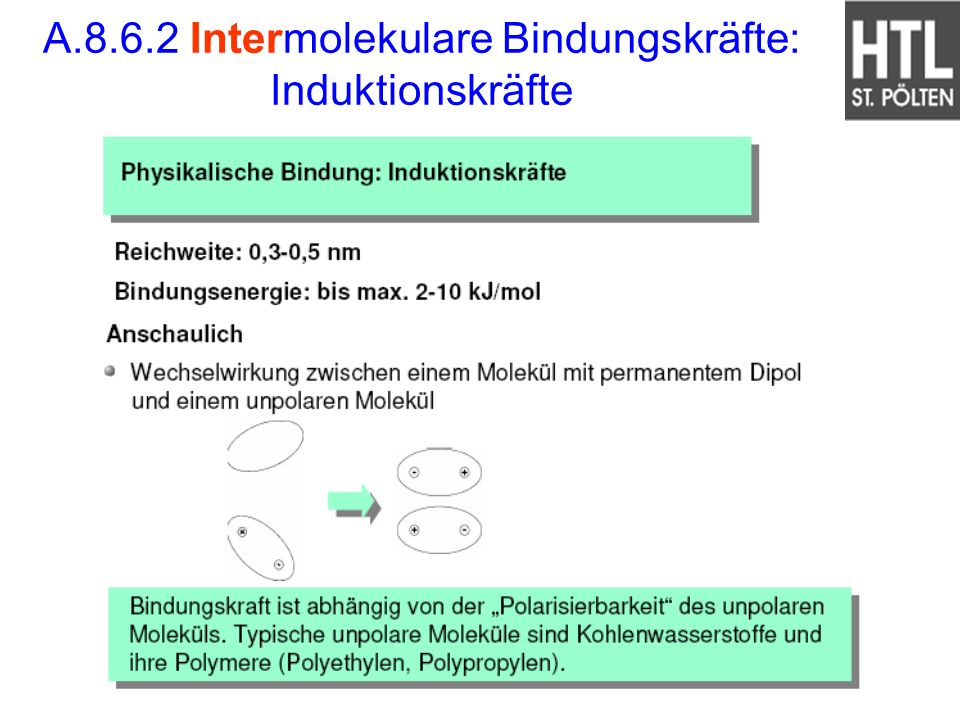 A.8.6.2 Intermolekulare Bindungskräfte: Induktionskräfte