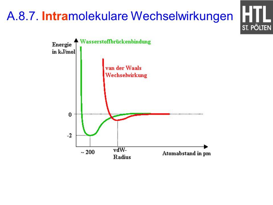 A.8.7. Intramolekulare Wechselwirkungen