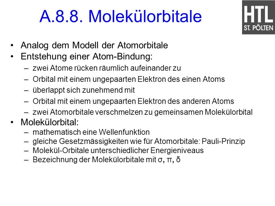 A.8.8. Molekülorbitale Analog dem Modell der Atomorbitale