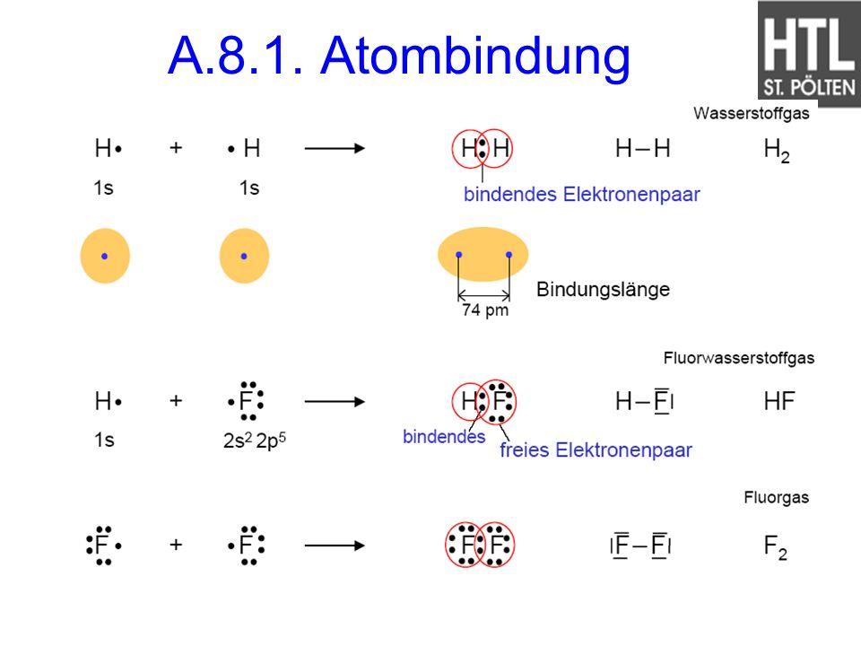 A.8.1. Atombindung