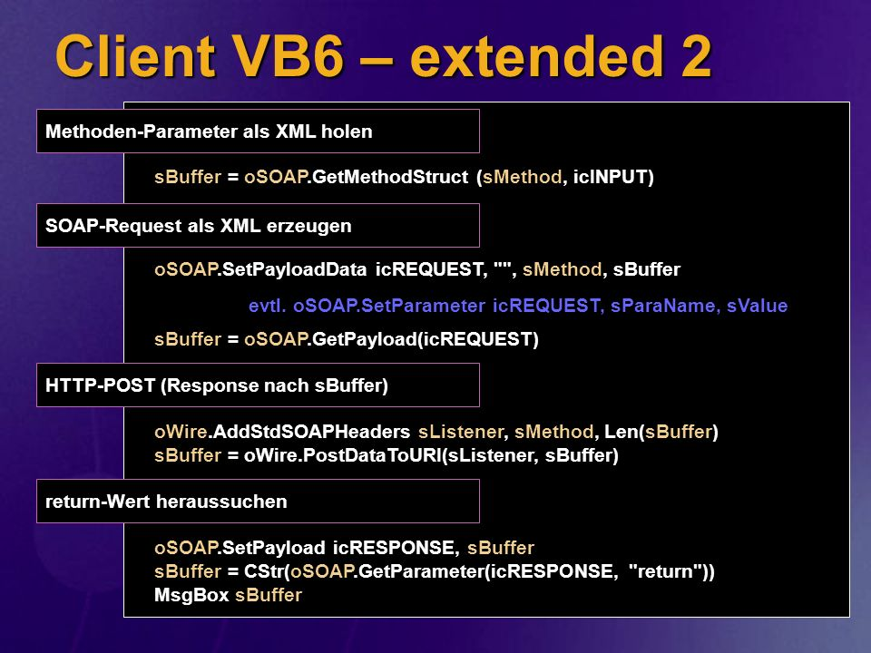 Client VB6 – extended 2 Methoden-Parameter als XML holen