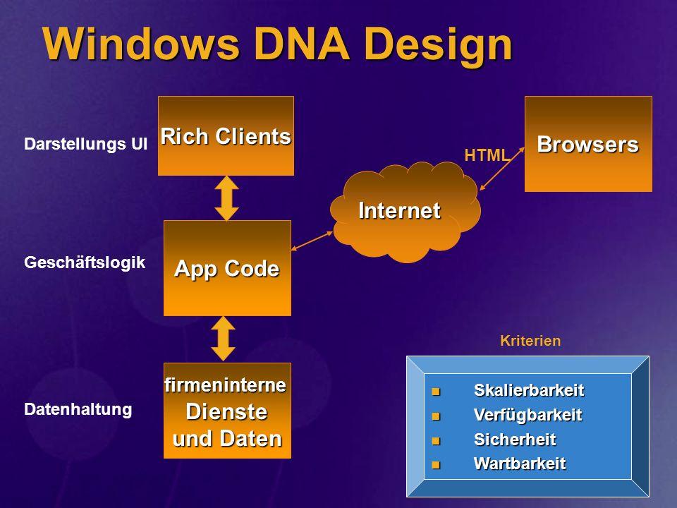 firmeninterne Dienste und Daten