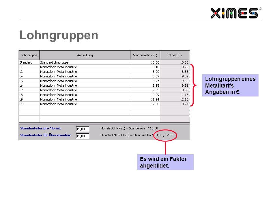 Lohngruppen Lohngruppen eines Metalltarifs Angaben in €.