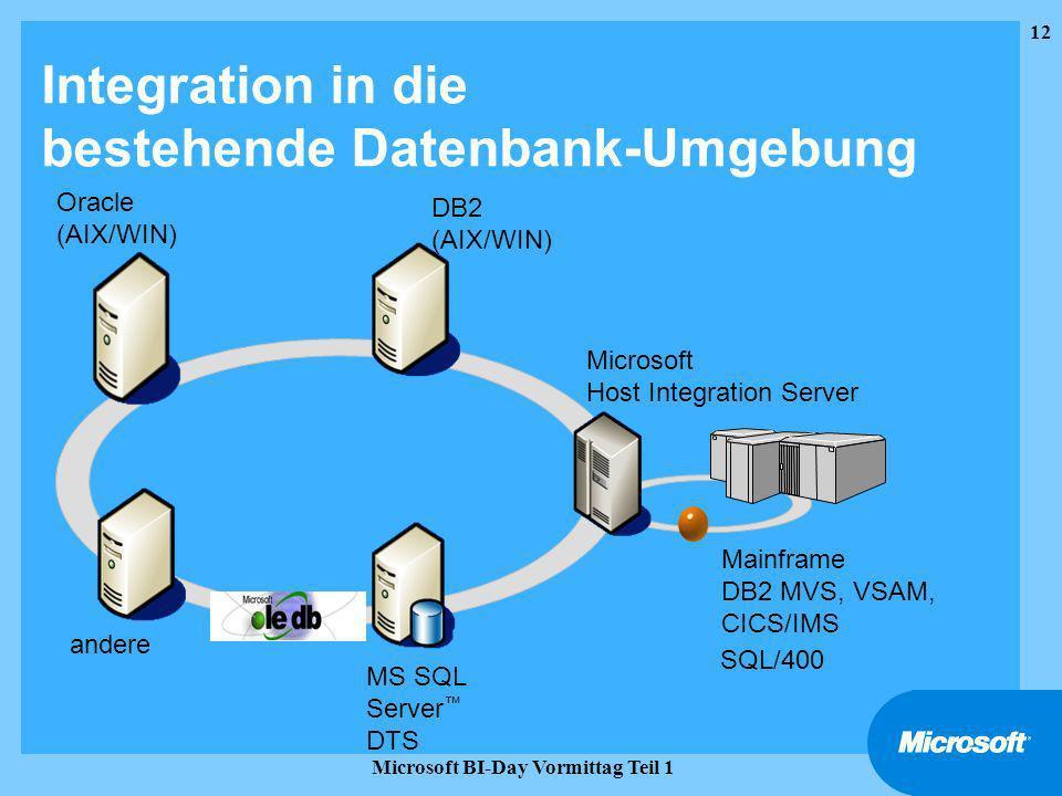 Integration in die bestehende Datenbank-Umgebung