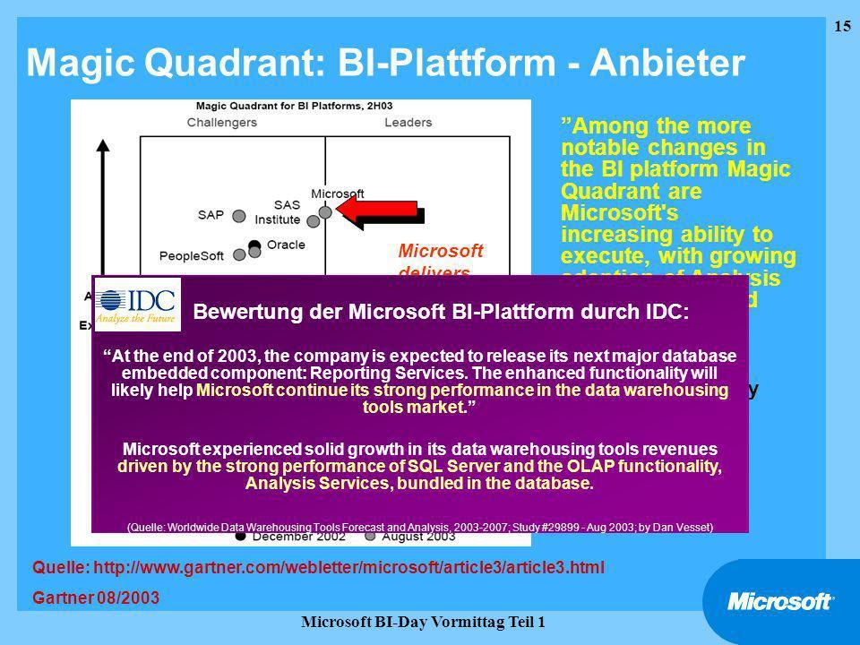 Magic Quadrant: BI-Plattform - Anbieter