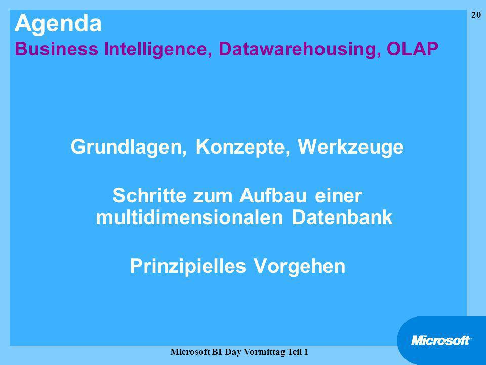Agenda Business Intelligence, Datawarehousing, OLAP