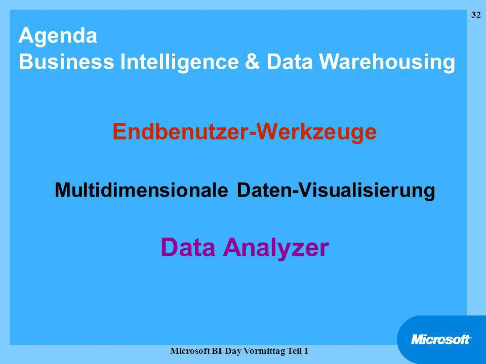 Agenda Business Intelligence & Data Warehousing