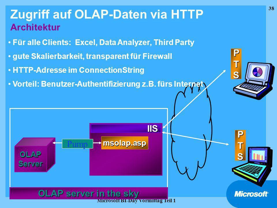 Zugriff auf OLAP-Daten via HTTP Architektur