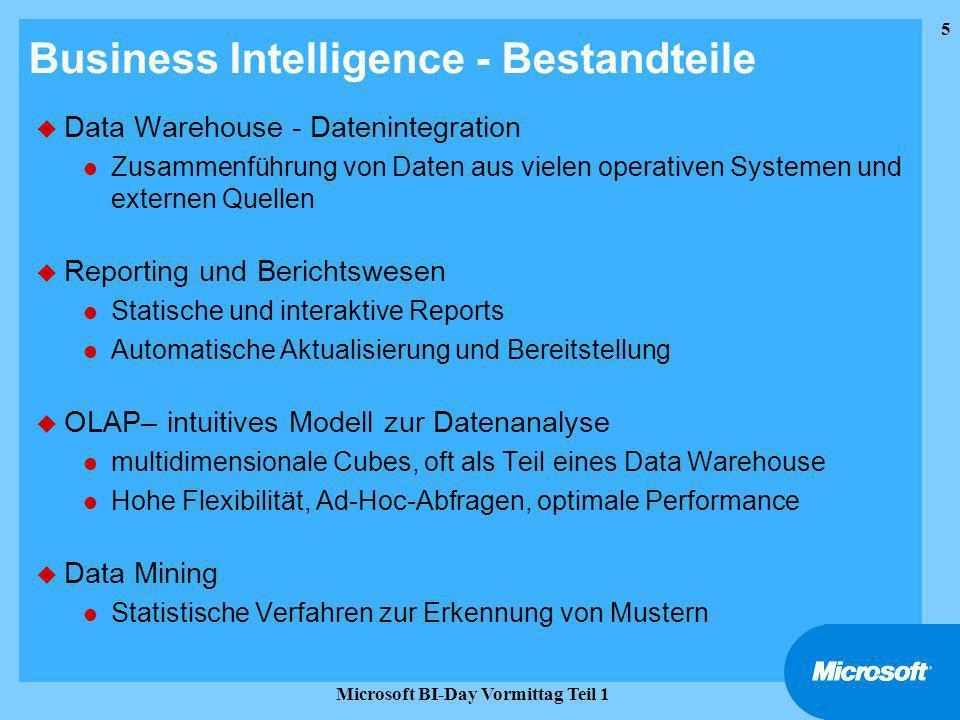 Business Intelligence - Bestandteile