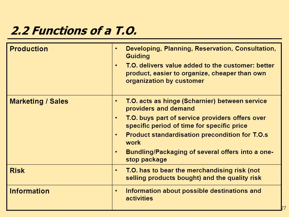2.2 Functions of a T.O. Production Marketing / Sales Risk Information