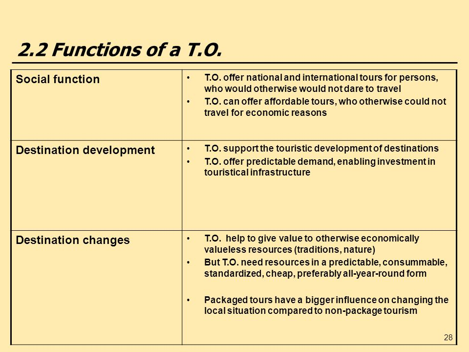 2.2 Functions of a T.O. Social function Destination development