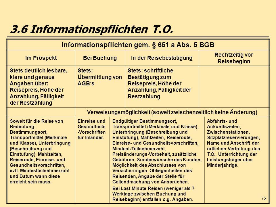 3.6 Informationspflichten T.O.