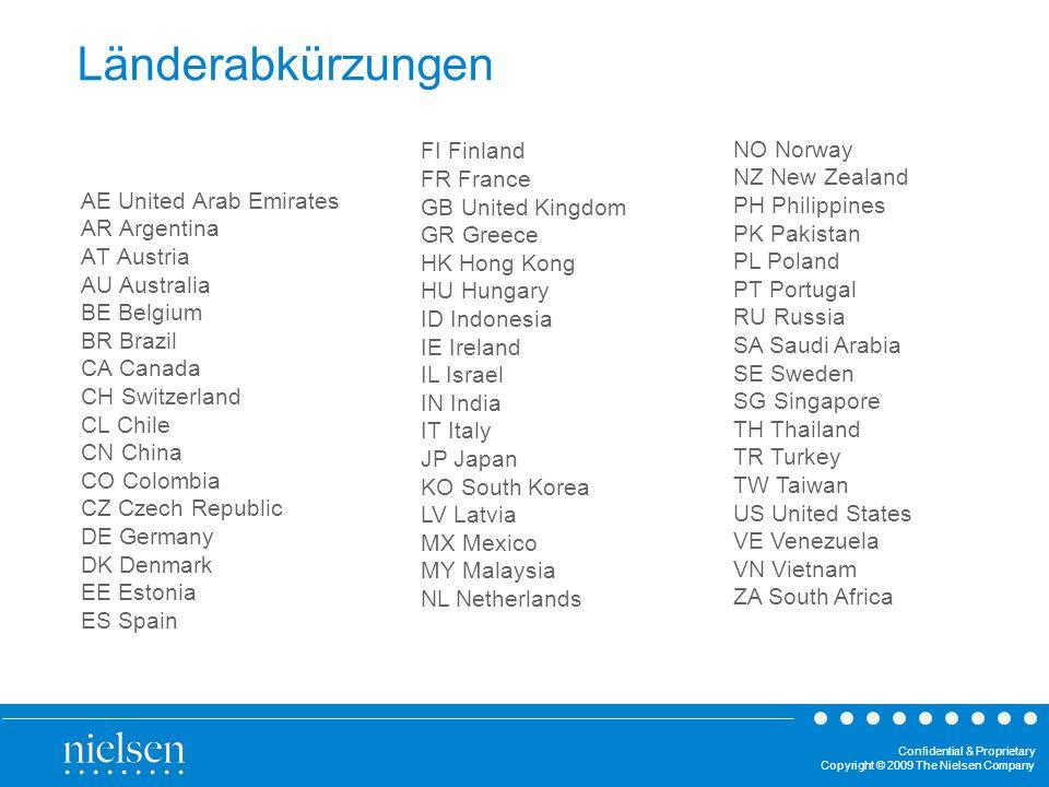 Länderabkürzungen FI Finland FR France NO Norway GB United Kingdom