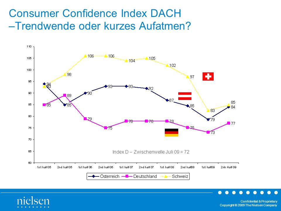 Consumer Confidence Index DACH –Trendwende oder kurzes Aufatmen