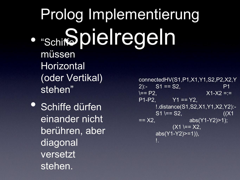 Prolog Implementierung Spielregeln
