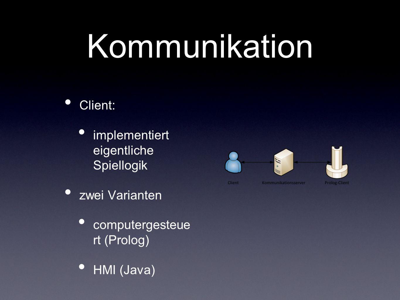 Kommunikation Client: implementiert eigentliche Spiellogik