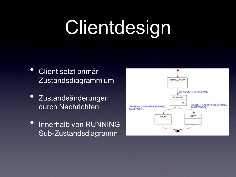 Clientdesign Client setzt primär Zustandsdiagramm um