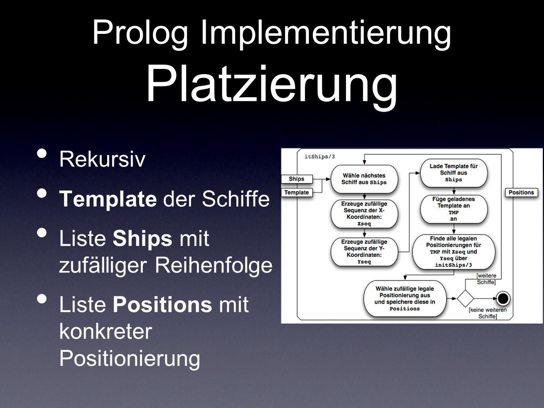 Prolog Implementierung Platzierung