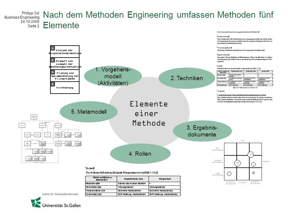 Nach dem Methoden Engineering umfassen Methoden fünf Elemente