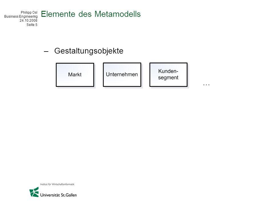 Elemente des Metamodells
