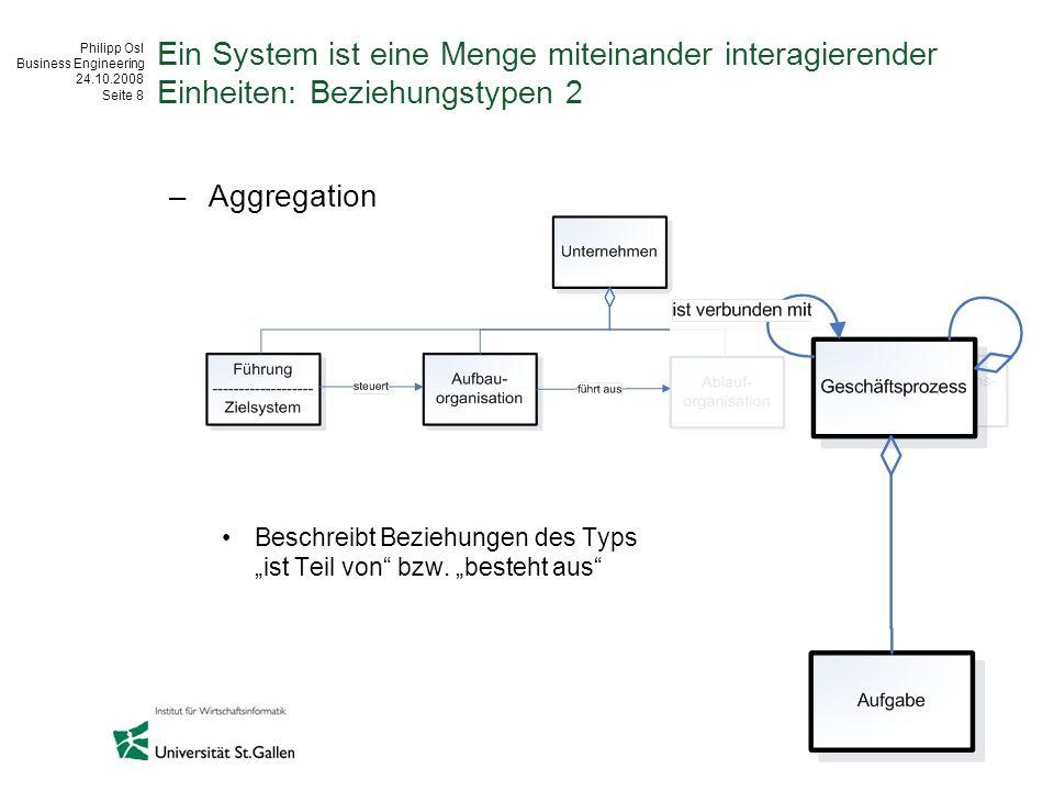 Ein System ist eine Menge miteinander interagierender Einheiten: Beziehungstypen 2