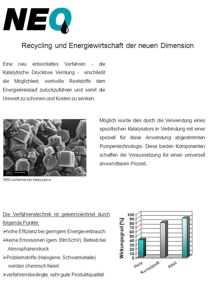 Recycling und Energiewirtschaft der neuen Dimension