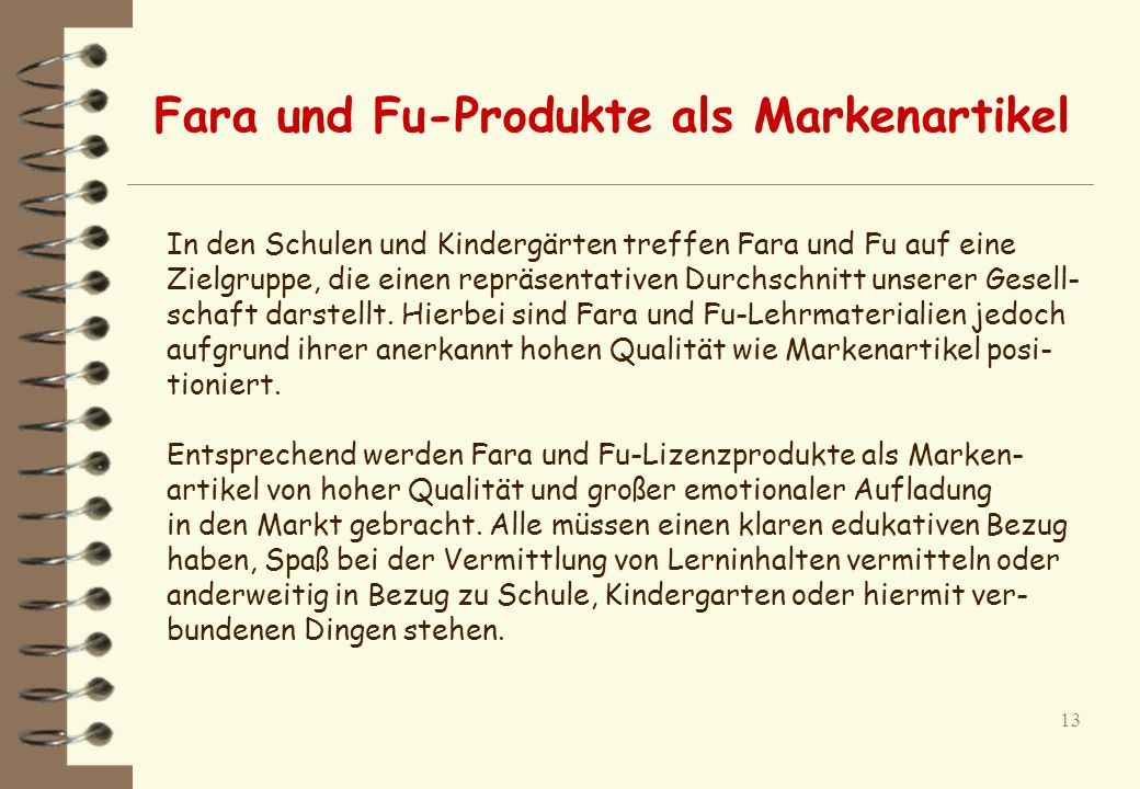 Fara und Fu-Produkte als Markenartikel