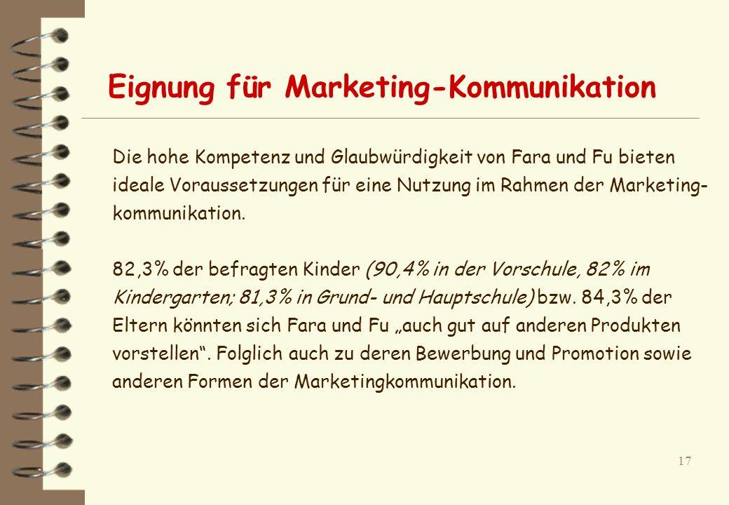 Eignung für Marketing-Kommunikation