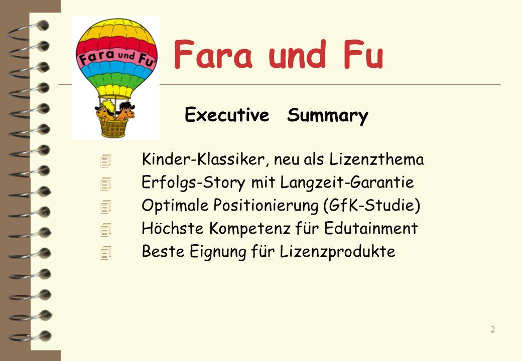 Fara und Fu Executive Summary Kinder-Klassiker, neu als Lizenzthema