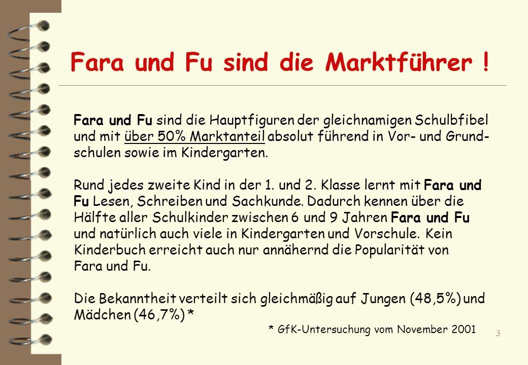 Fara und Fu sind die Marktführer !