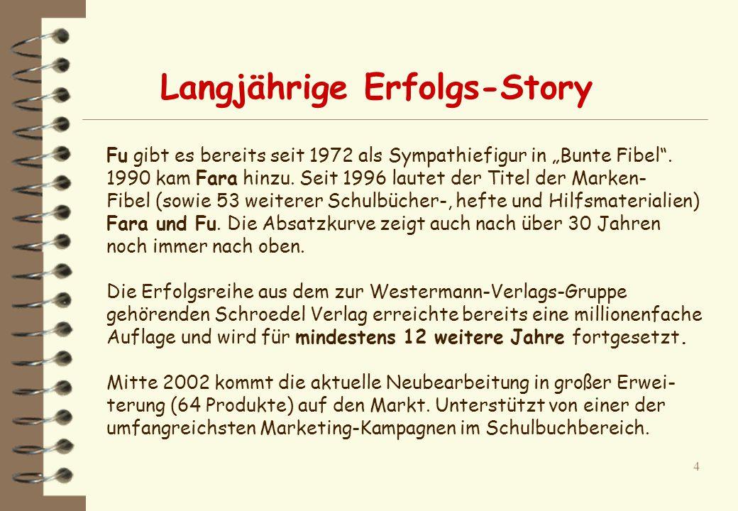 Langjährige Erfolgs-Story