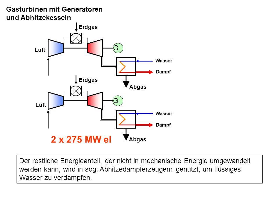 2 x 275 MW el Gasturbinen mit Generatoren und Abhitzekesseln G G