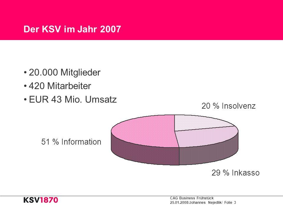 Der KSV im Jahr 2007 20.000 Mitglieder 420 Mitarbeiter