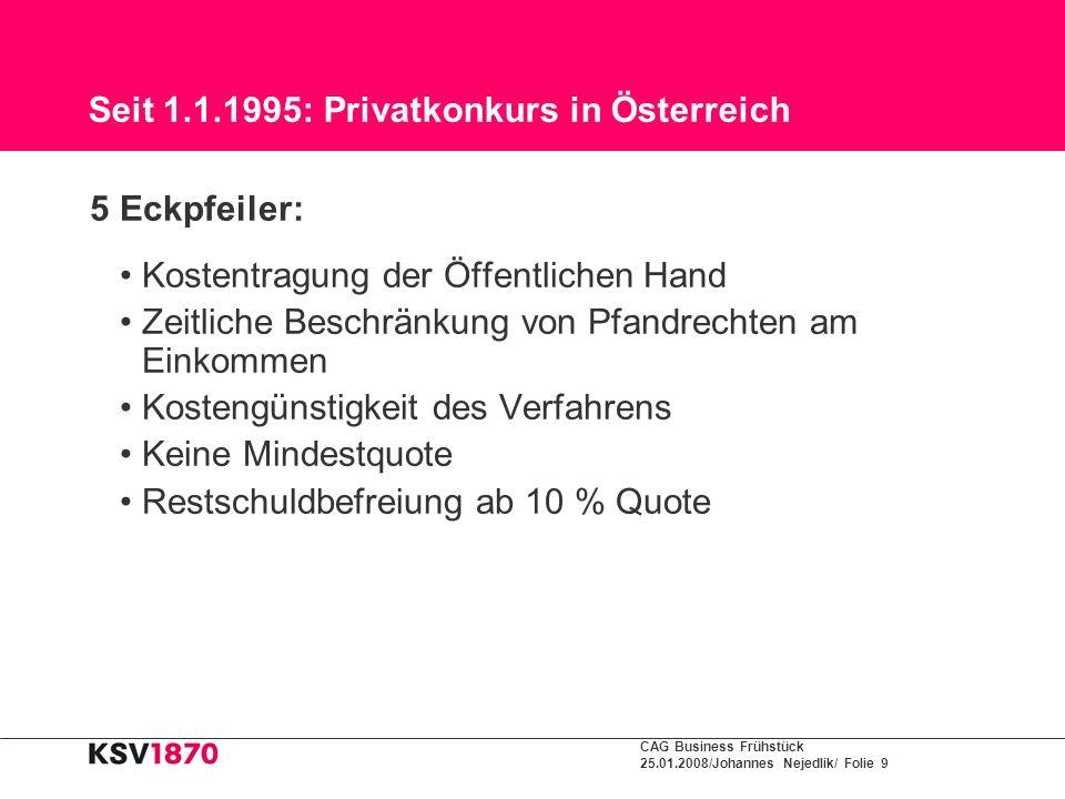 Seit 1.1.1995: Privatkonkurs in Österreich