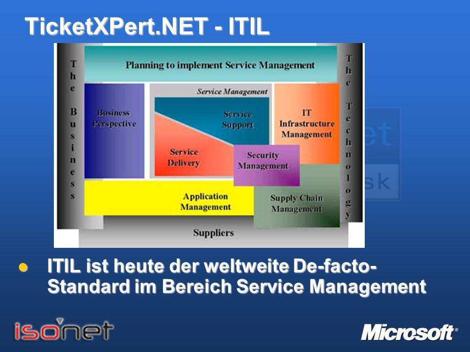 TicketXPert.NET - ITIL ITIL ist heute der weltweite De-facto-Standard im Bereich Service Management