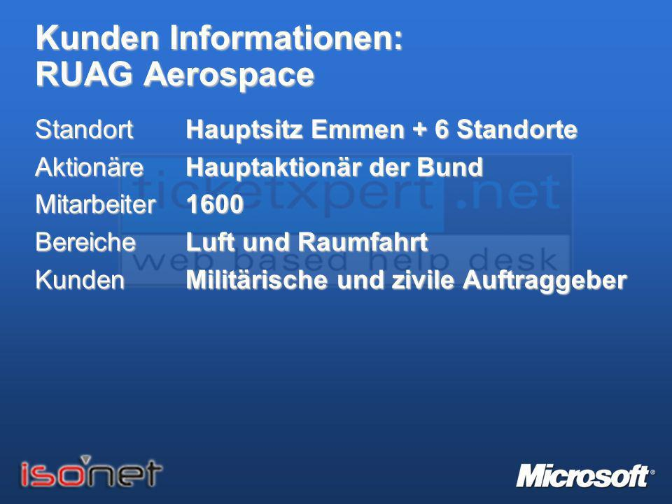 Kunden Informationen: RUAG Aerospace