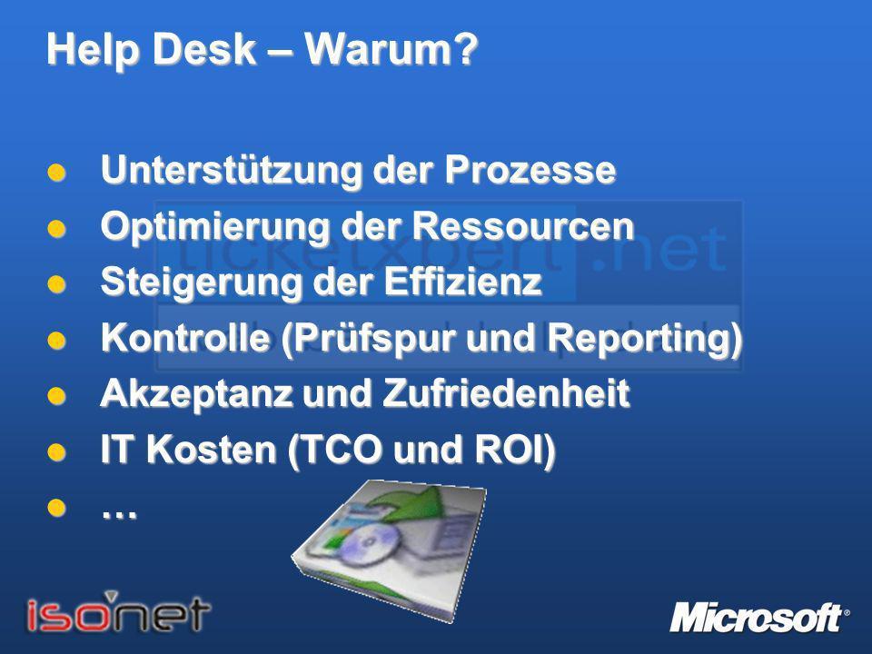 Help Desk – Warum Unterstützung der Prozesse