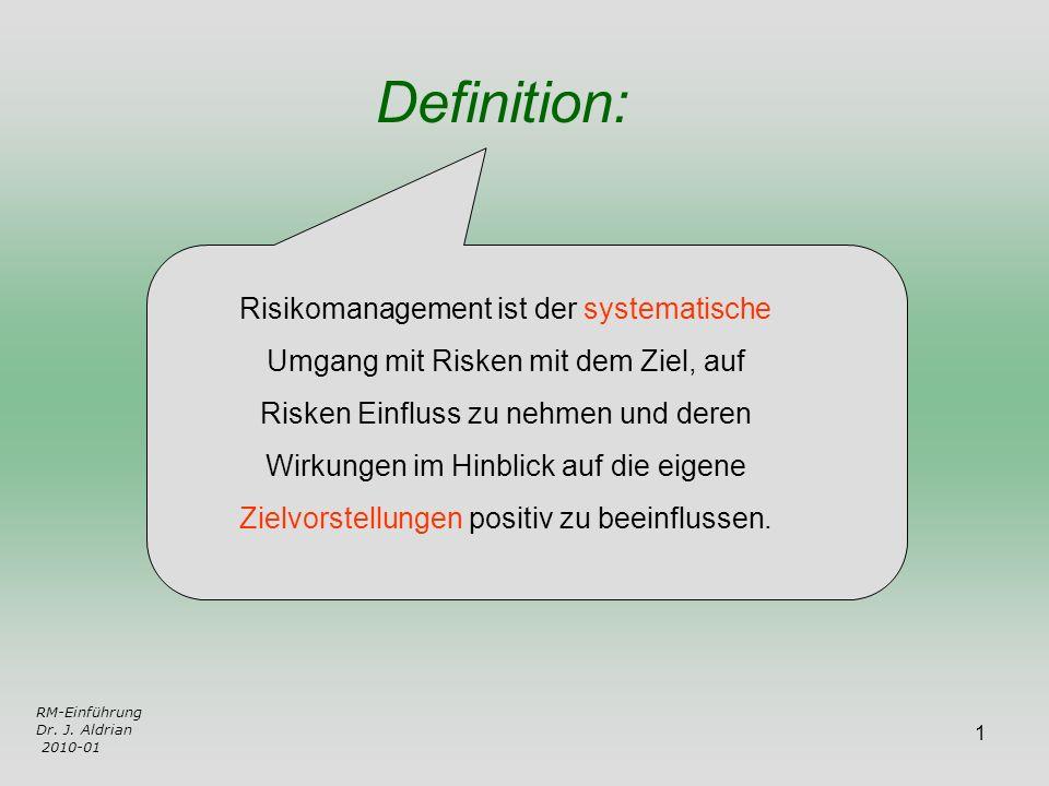 Definition: Risikomanagement ist der systematische