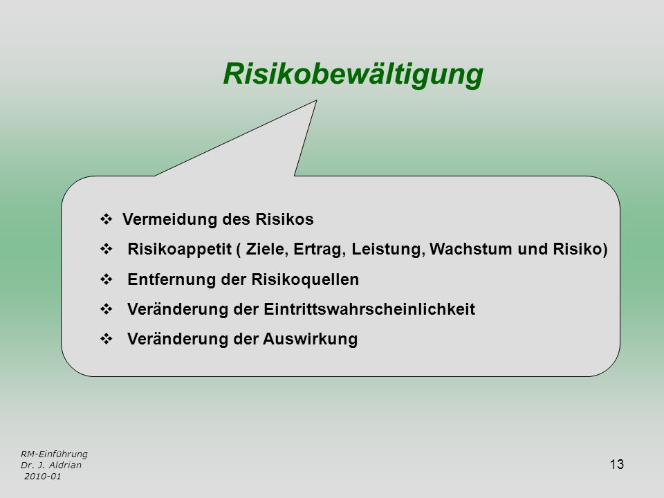Risikobewältigung Vermeidung des Risikos