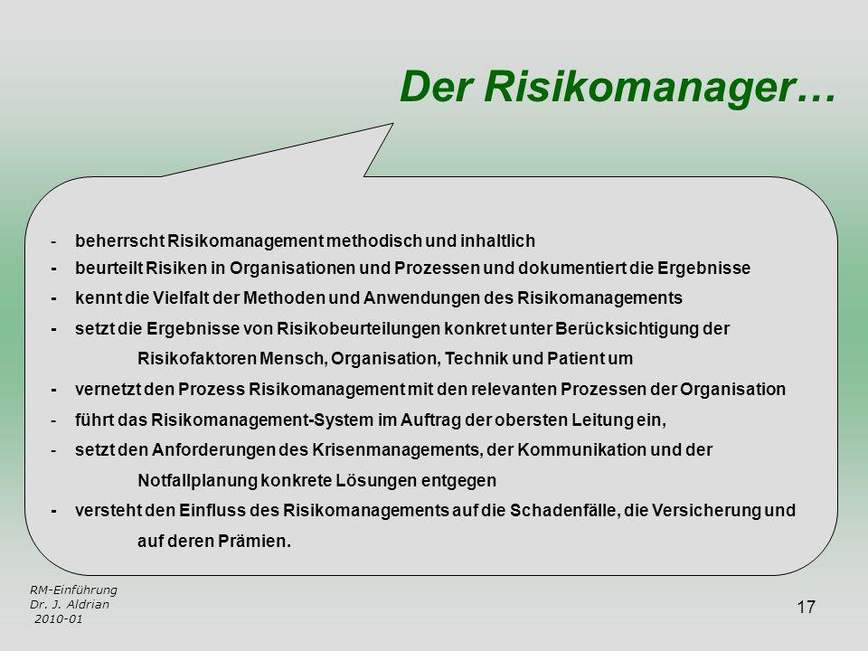Der Risikomanager… - beherrscht Risikomanagement methodisch und inhaltlich.